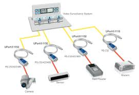 typical surveillance monitoring system