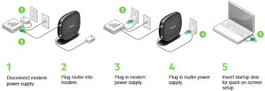 belkin routers easy setup belkin router easy setup in 3 easy steps