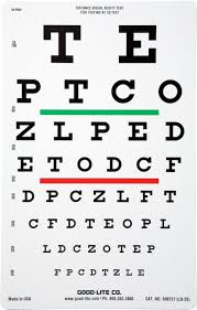 Vision Screening Chart Linear Spaced Snellen Chart W Green Red Lines 20 Foot