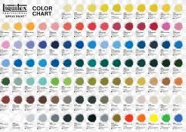 Aerosol Paint Liquitex Acrylic Paint Color Chart Png