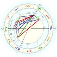 Mountbatten Windsor Archie Astro Databank