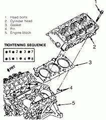 2002 pontiac grand am engine diagram automotive parts diagram images 1998 grand am exhaust system at Grand Am Exhaust Diagram