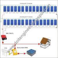 pv biner box wiring diagram wiring diagram libraries pv biner box wiring diagram wiring schematic datasolar pv wiring diagram wiring u0026 schematics diagram