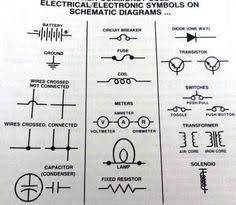 the basic automotive horn electrical circuit diagram ait study car electrical system pdf at Basic Automotive Wiring