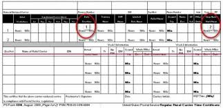 Rural Carrier Salary Chart 2017 Finance