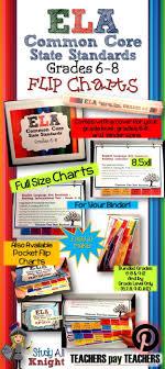 Ela Common Core Standards Grades 6 8 Full Size Binder Flip