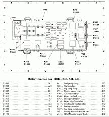 2001 ford ranger xlt fuse box schematic diagram inside 2001 ford 2000 ford ranger fuse box under hood at Ford Ranger Fuse Box Diagram 2001