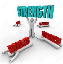 strength weakness stock photos pictures royalty strength strength weakness strength word lifted by a strong or skilled person while the competition is