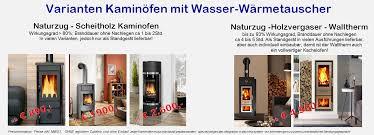 Tirolheizung Ing Franz Gimm Wohnraum öfen