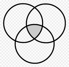 Venn Diagram Image Download Graphic Organizer Clip Art Download 3 Venn Diagram Png