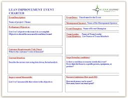 A Lean Journey Advice On Creating A Kaizen Event Charter