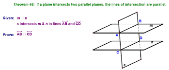 parallel planes. the proof for this should make sense...i won\u0027t ask you to prove it, but understand it. basically, since m and n are parallel planes, planes