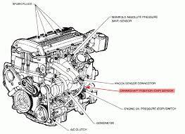 ion engine diagram saturn l problems wiring diagram for car engine 2002 saturn l300 engine diagram at 2002 Saturn L300 Engine Diagram