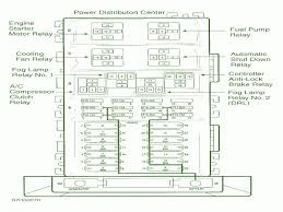 2000 jeep cherokee sport fuse diagram 2000 wiring diagrams 1998 jeep grand cherokee fuse box diagram at 2000 Jeep Cherokee Fuse Box Layout