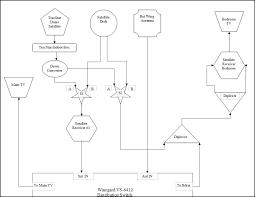 swm lnb wiring diagram wiring diagram and hernes swm16 wiring auto diagram schematic