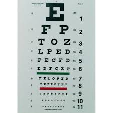 10 Ft Snellen Eye Chart