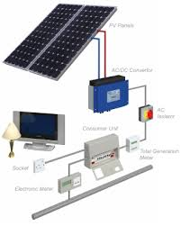 wiring diagrams for solar panels the wiring diagram typical solar panel wiring diagram nilza wiring diagram