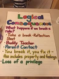 Responsive Classroom Logical Consequences Classroom