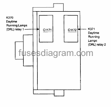 fuses an relays box diagram ford f150 1997 2003 1999 F150 Fuse Box Diagram fordf150 10 blok salon 6 fuse box diagram for 1999 f150