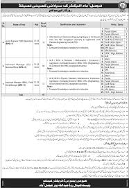 faisalabad electric supply company fesco jobs pk get job updates in your email directly
