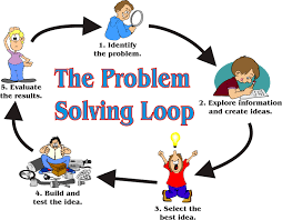 definition of problem solving skills definition of problem solving skills