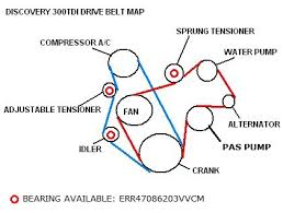 land rover parts drive belts pulleys discovery 1 300tdi
