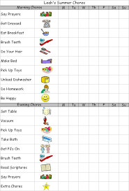 Somewhat Simple Chore Chart Printable Summer Chore Charts For Kids Kinders En Hulle
