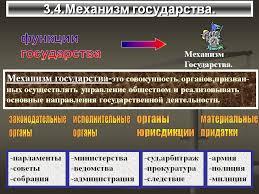 Курсовую работу на тему механизм государства по теории государства  Взаимная ответственность личности и государства студопедия