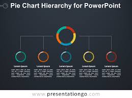 Pie Chart Hierarchy For Powerpoint Presentationgo Com