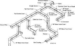 wireways information engineering360 Auxially Gutter Wiring Diagram wireways selection guide
