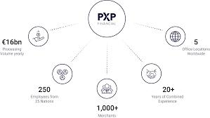 expert people x advanced technology platform