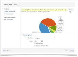 Visualization Of Jira Issue Data In Confluence Stiltsoft