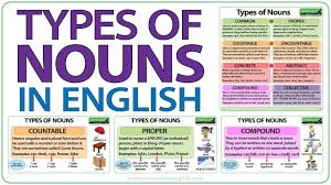 Types Of Nouns In English Grammar Lesson