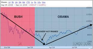 Bush Vs Obama Economy Best Description About Economy