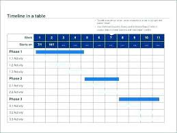 Project Implementation Schedule Template Project