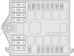 alfa romeo 147 (2005 to 2010) fuse box diagram location amperage Alfa Romeo Fuse Box Location 1 fuse box next to the battery and on battery positive pole diagram alfa_romeo_147_fuse_box_location_next_battery alfa romeo fuse box location