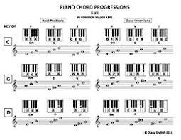 Piano Chord Chart Piano Chord Progressions Ii Vi In Common Major Keys Music Stand Chord Charts Book 7
