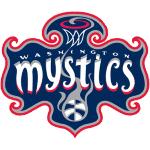 new york liberty washington mystics live score video stream and h2h rh sofascore new york