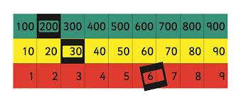 Magnetic Place Value Chart Teacher Magnetic Place Value Chart Spaceright Europe Ltd