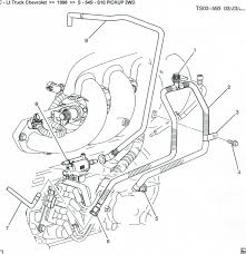 2000 s10 2 2 liter engine diagram wiring diagram for professional • 2000 s10 2 2 liter engine diagram images gallery