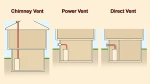 water heater options. Contemporary Heater Venting Options For Boilers And Water Heaters In Heater W