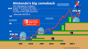58 Unfolded Ps2 Price Charting