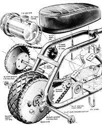 razor scooter e300 wiring diagram images scooter wiring diagram diagram razor pocket rocket charger wiring