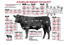 Angus Beef Cuts Chart Pin On Meat Cuts