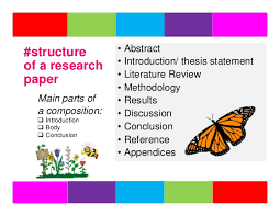 write a term paper fast