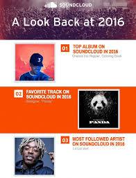 Color Book Chance The Rapper Soundcloud Murderthestout