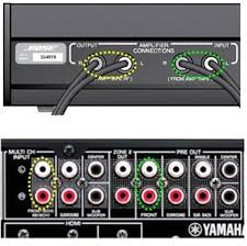 eq to reciever wiring diagram wiring diagram libraries solved i have a yamaha rx v661 fixyaperhaps the images below would give you an idea