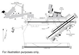 Sfo Runway Chart Daniel K Inouye International Airport