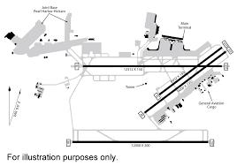 Phnl Charts Pdf Daniel K Inouye International Airport
