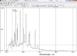 Equipment For Spectroscopy